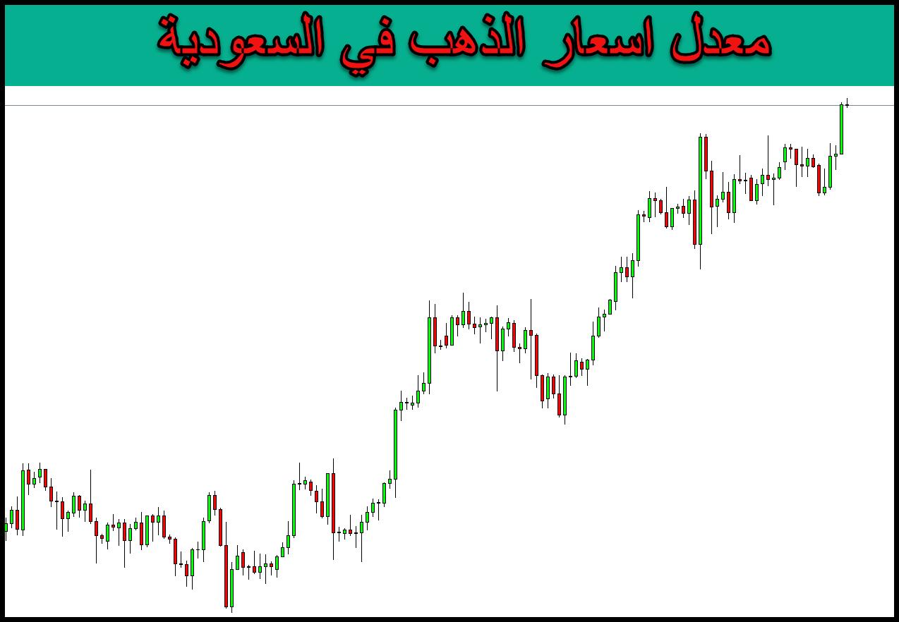 معدل اسعار الذهب في السعودية
